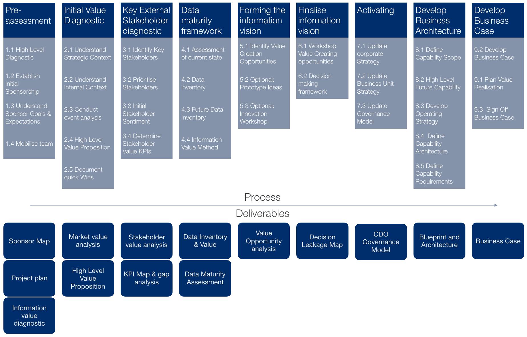 strategy-methodology-pillar